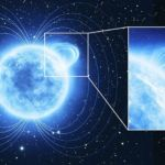 Most powerful magnetic field in Universe