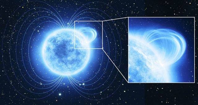 Most powerful magnetic field in Universe 1