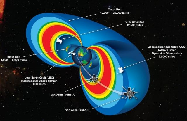 Earth's mysterious Ring of Radiation explained