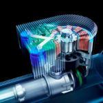 First fully regenerative Active Suspension System by ZF