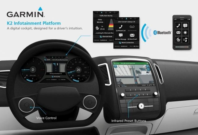 Garmin's futuristic 3D Sat-nav display (1)