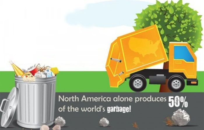 The Environmental benefits of Trash removal- infographic