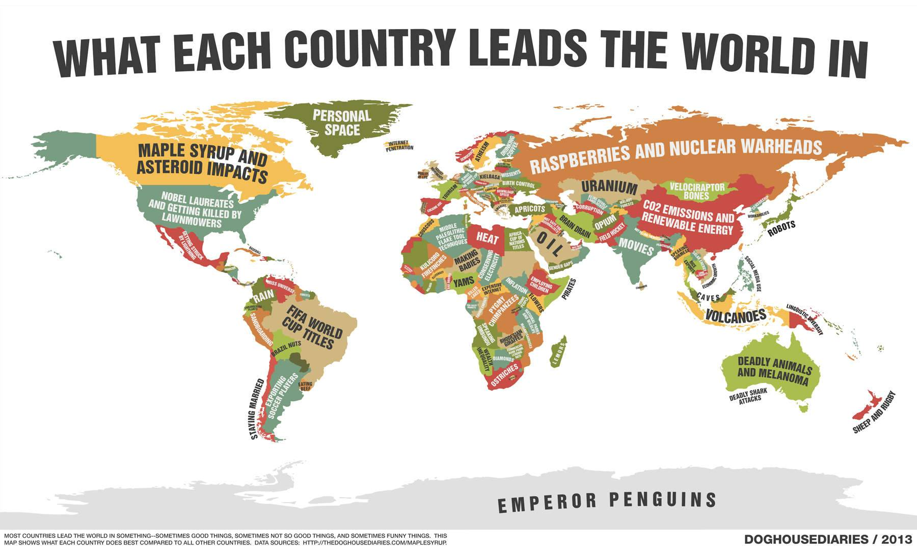 Each country leads the world in