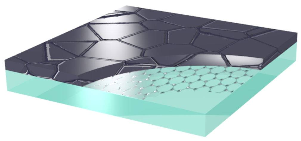 Graphene for thin-film solar cells