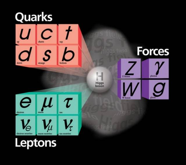 Higgs Boson physicists receive 2013 Nobel Prize 3
