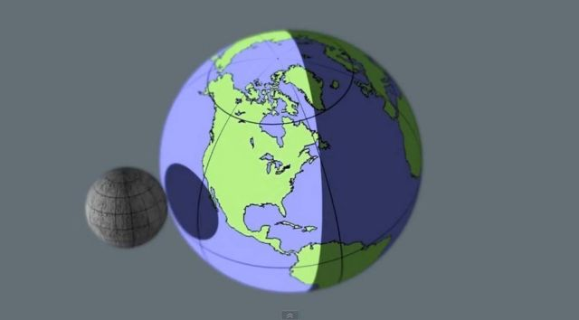 If the Moon were at the same distance as the ISS (1)