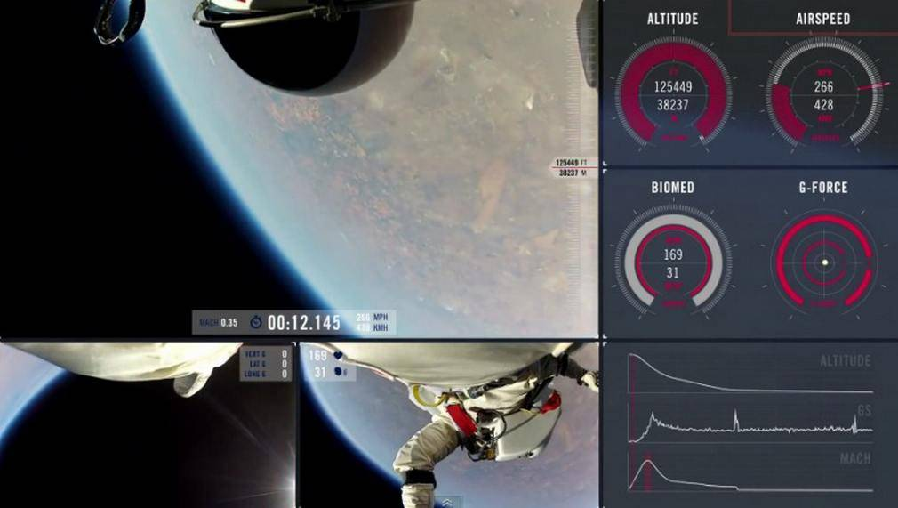 Multi-Angle supersonic jump of Felix Baumgartner 2