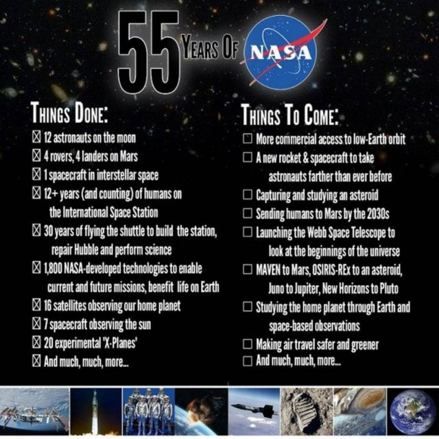 NASA is shutting down on its 55th anniversary 1