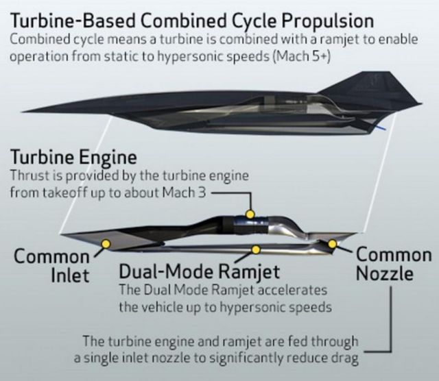 Lockheed Martin's successor to the SR-71 Blackbird (1)