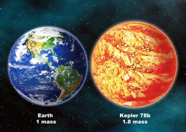 The first Earth-sized Rocky Planet  1