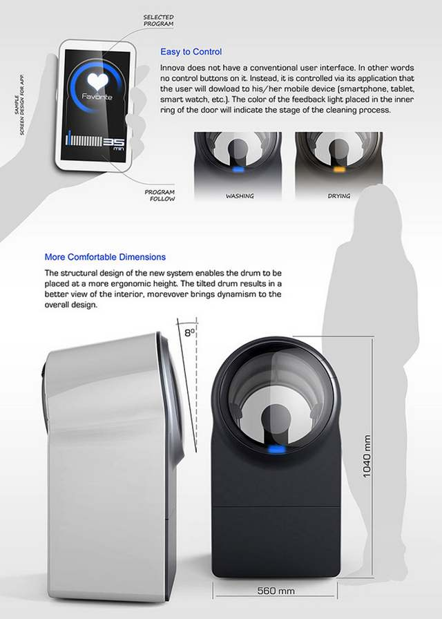 The future of washing machine (2)