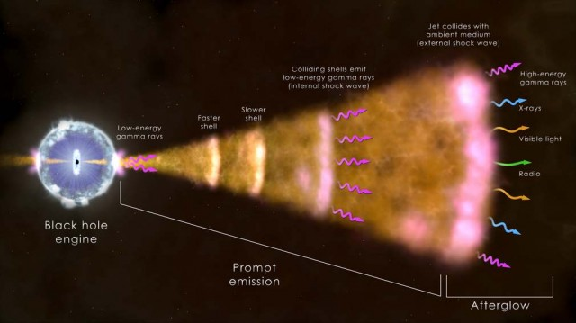 The most luminous explosion in the Cosmos 2