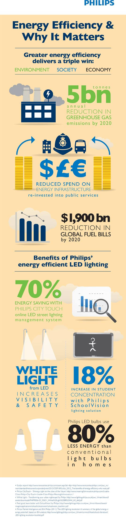 Why Energy Efficiency matters- infographic (1)
