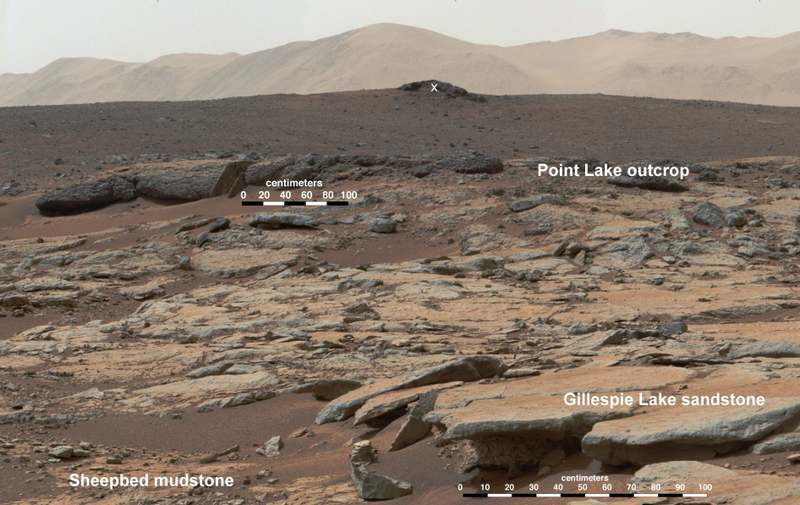 Ancient Mars Lake that could supported Life discovered 1