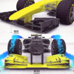 Formula 1 2014 - Regualtion changes explained