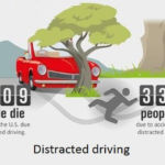 Is Your Car Killing You?- infographic