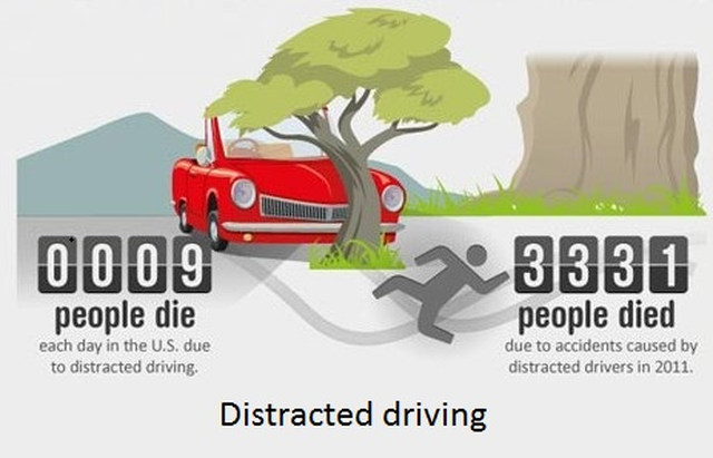 Is Your Car Killing You (1)