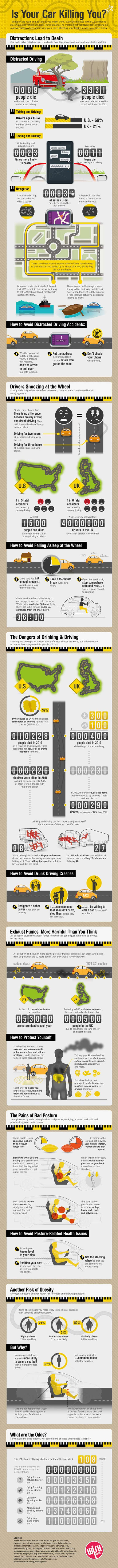 Is Your Car Killing You (2)