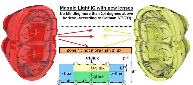 Magnic Light iC (5)