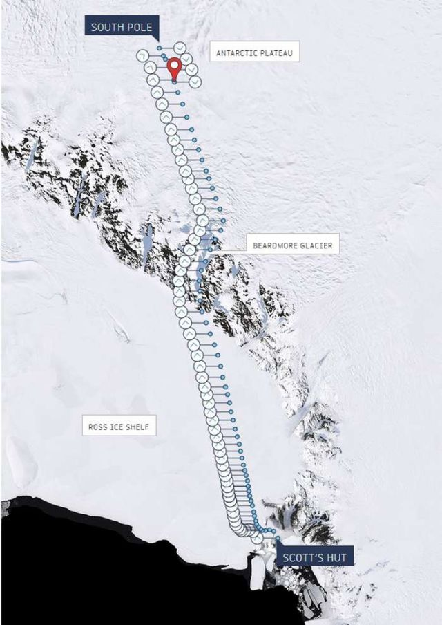 Reaching South Pole on foot (3)