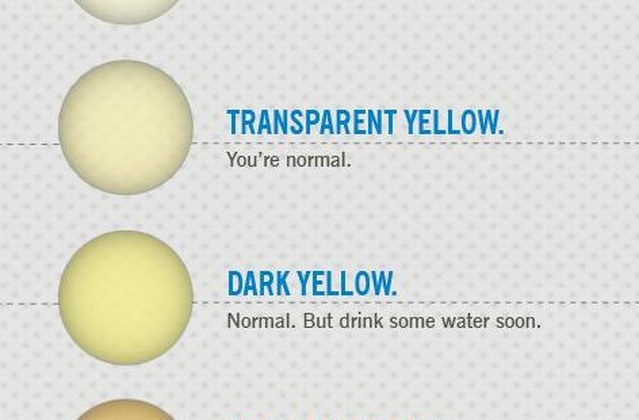 The importance of the color of your pee- infographic (1)