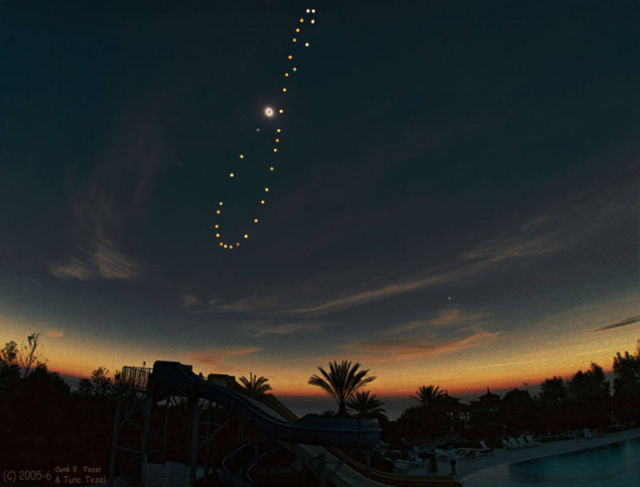 Tutulemma- Solar Eclipse Analemma