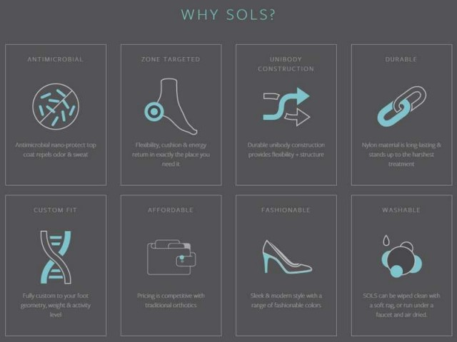 3D Printed custom Insoles of your Foot 2