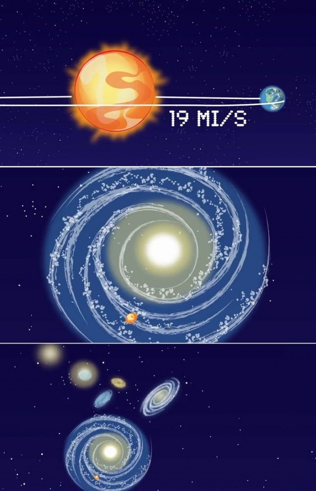 How fast are you moving into space