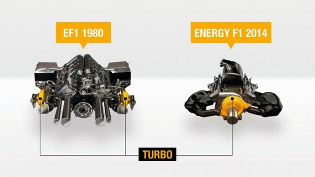 Renault state of the art Formula one Engine (6)
