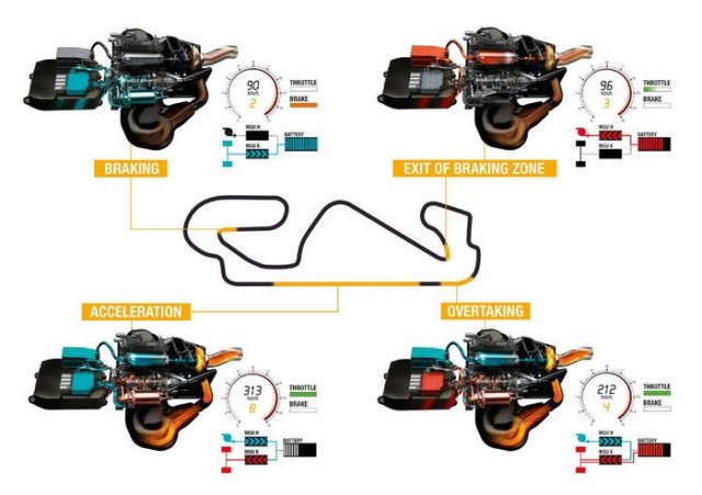 Renault state of the art Formula one Engine (4)