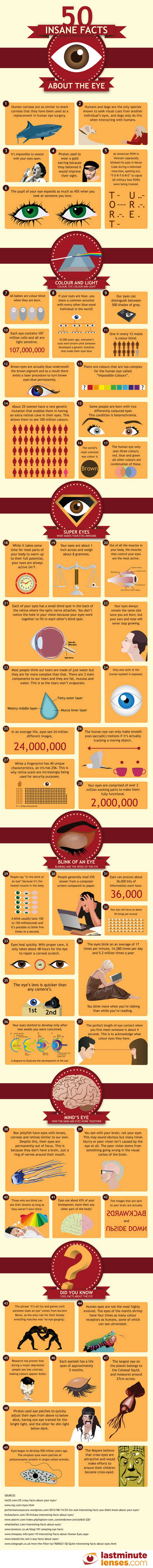 50 insane facts about the Eye