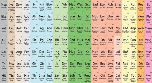 Periodic Table of Storytelling (2)