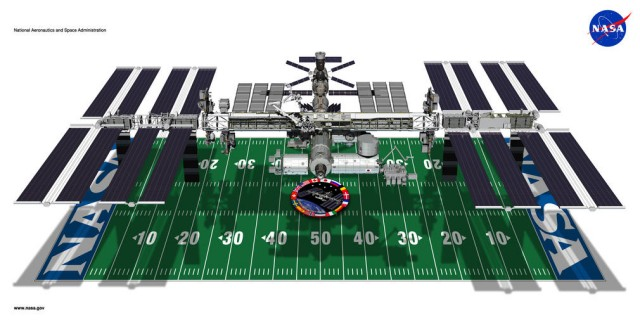 The Space Station compared to Football field