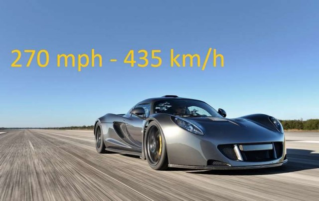 World S Fastest Car Wordlesstech