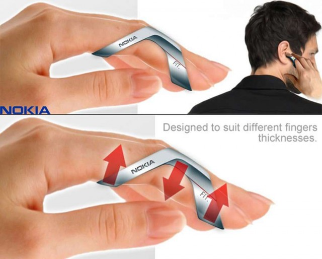 phone for your Fingertip