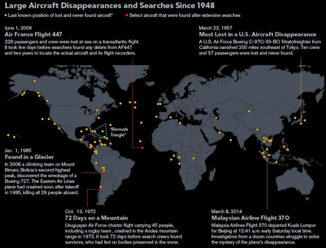 All the vanished aircrafts