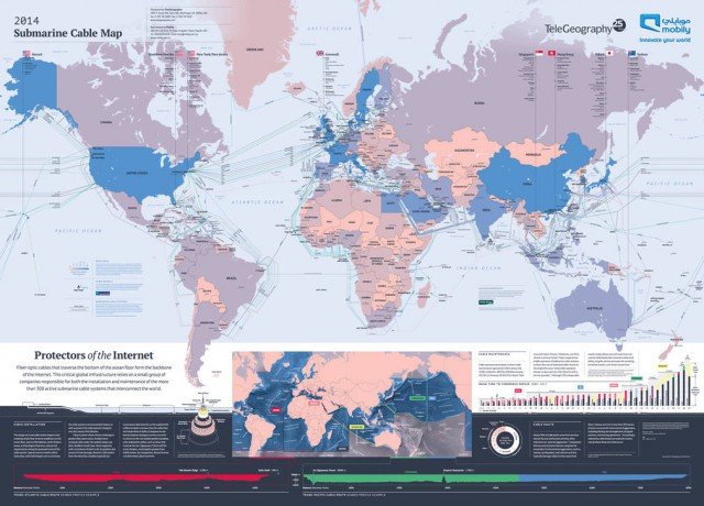 Global Submarine Cable Map