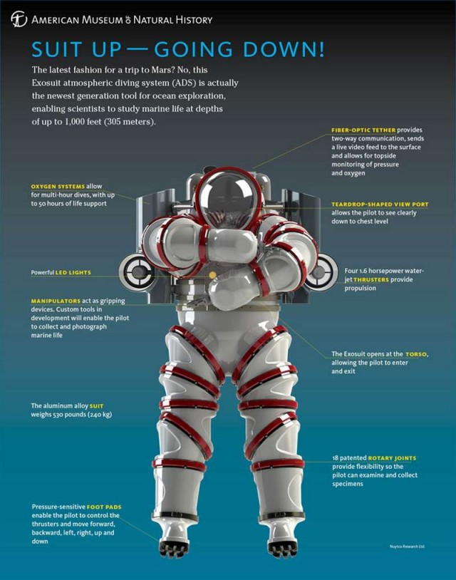 Iron Man Exosuit underwater suit (1)