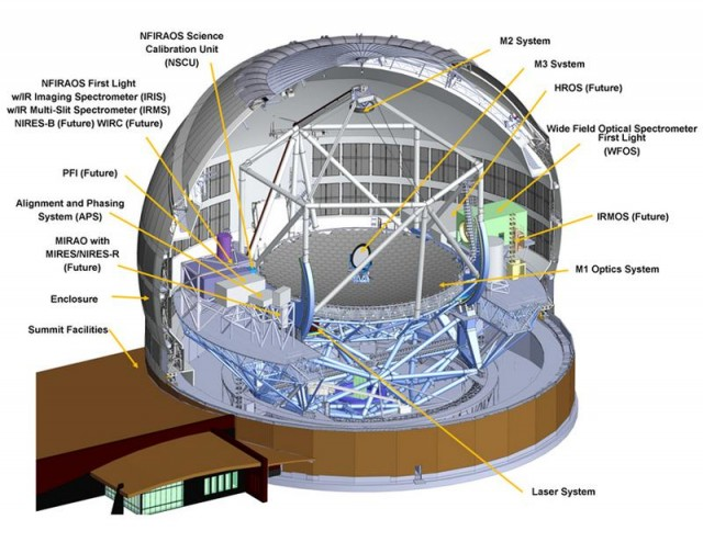 World's Largest Telescope (1)