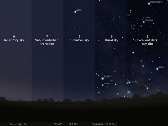 Light pollution comparisons