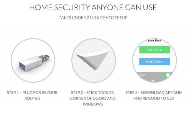 Home Security system 1