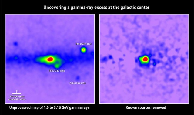map of gamma rays