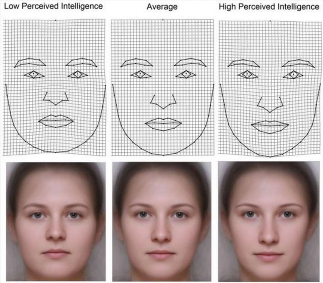 intelligent by facial features