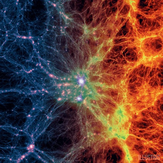 simulation of our Universe