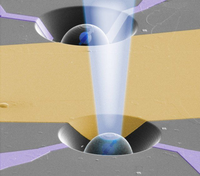 A new reliable way of Quantum Teleportation