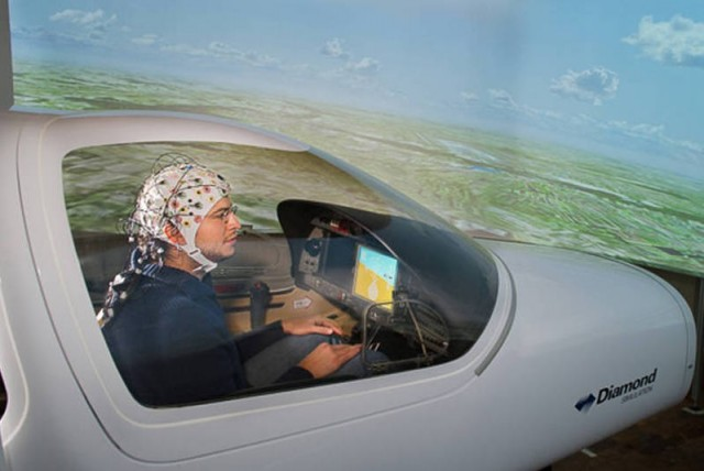 Mind-Controlled Airplane