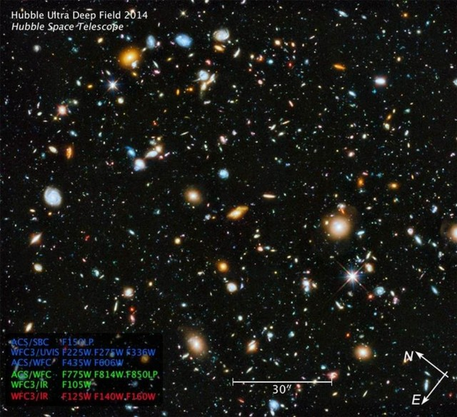 Most Colorful View of Univers by Hubble 2