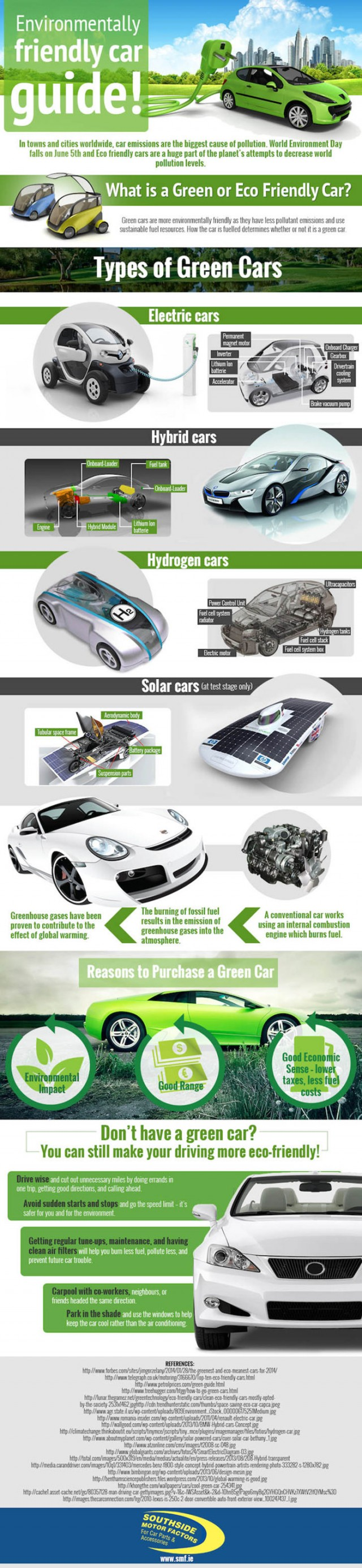 Environmentally-Friendly Cars infographic