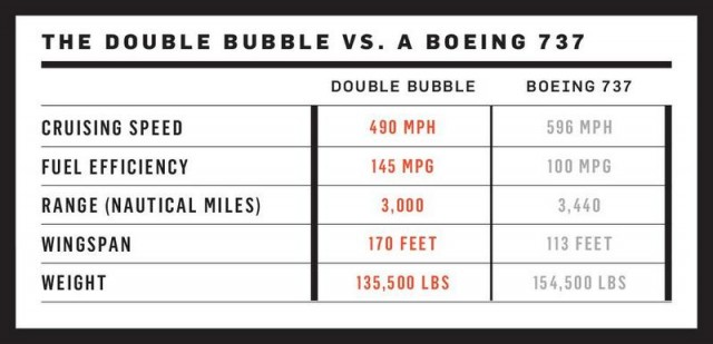 Double Bubble D8 (1)