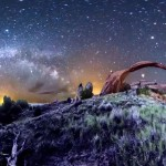 Planetary Panoramas- 360 Degree Night-Sky Time-Lapse
